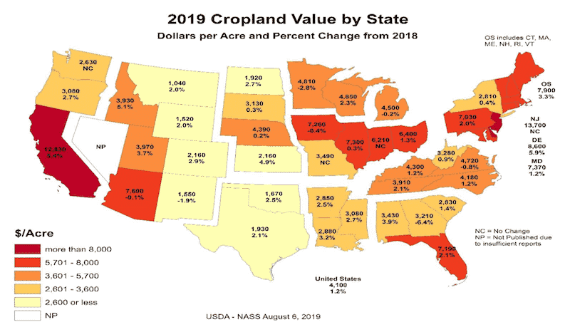 USDA map of farmland cost by state